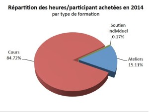 Grafik 2 Beltrametti